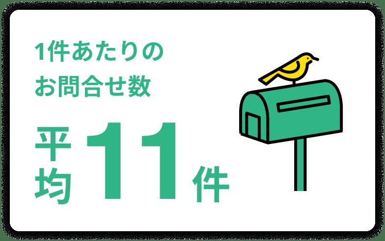 成約率80% 2020年度掲載分
